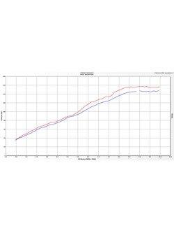 Silencer Arrow KTM 1290 SuperDuke R [14-16] [Race-Tech, Aluminium + carbon]