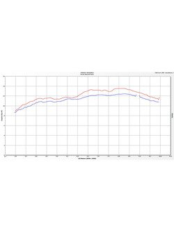 Silencer Arrow KTM 1290 SuperDuke R [14-16] [Race-Tech, Titanium + carbon]